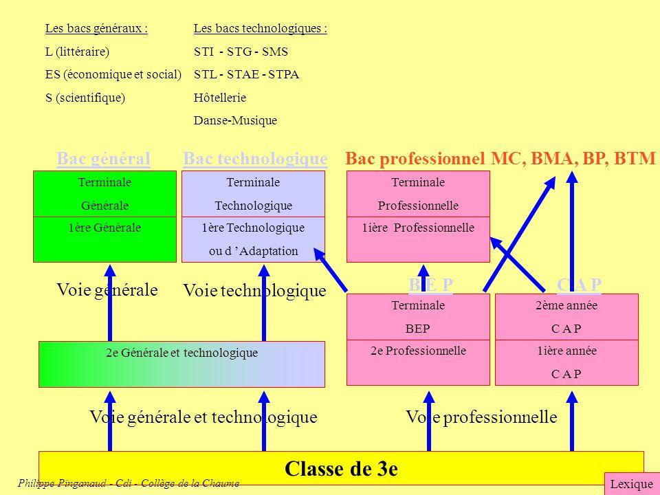 Classe de 3e 2e Générale et technologique 1ère Générale Terminale Générale Voie générale 1ère Technologique ou d Adaptation Terminale Technologique Vo