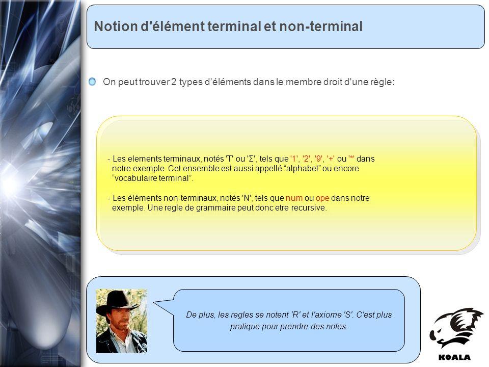 Réunion de service informatique Fatih Bellachia 23 janvier 2007 Notion d'élément terminal et non-terminal De plus, les regles se notent 'R' et l'axiom