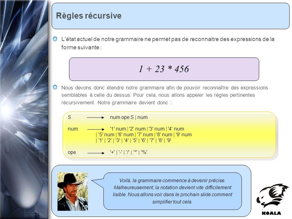 Réunion de service informatique Fatih Bellachia 23 janvier 2007 Règles récursive Voilà, la grammaire commence à devenir précise.