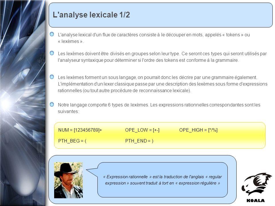 Réunion de service informatique Fatih Bellachia 23 janvier 2007 L analyse lexicale 1/2 « Expression rationnelle » est la traduction de l anglais « regular expression » souvent traduit à tort en « expression régulière » L analyse lexical d un flux de caractères consiste à le découper en mots, appelés « tokens » ou « lexèmes ».