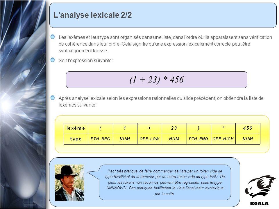 Réunion de service informatique Fatih Bellachia 23 janvier 2007 L analyse lexicale 2/2 Il est très pratique de faire commencer sa liste par un token vide de type BEGIN et de la terminer par un autre token vide de type END.