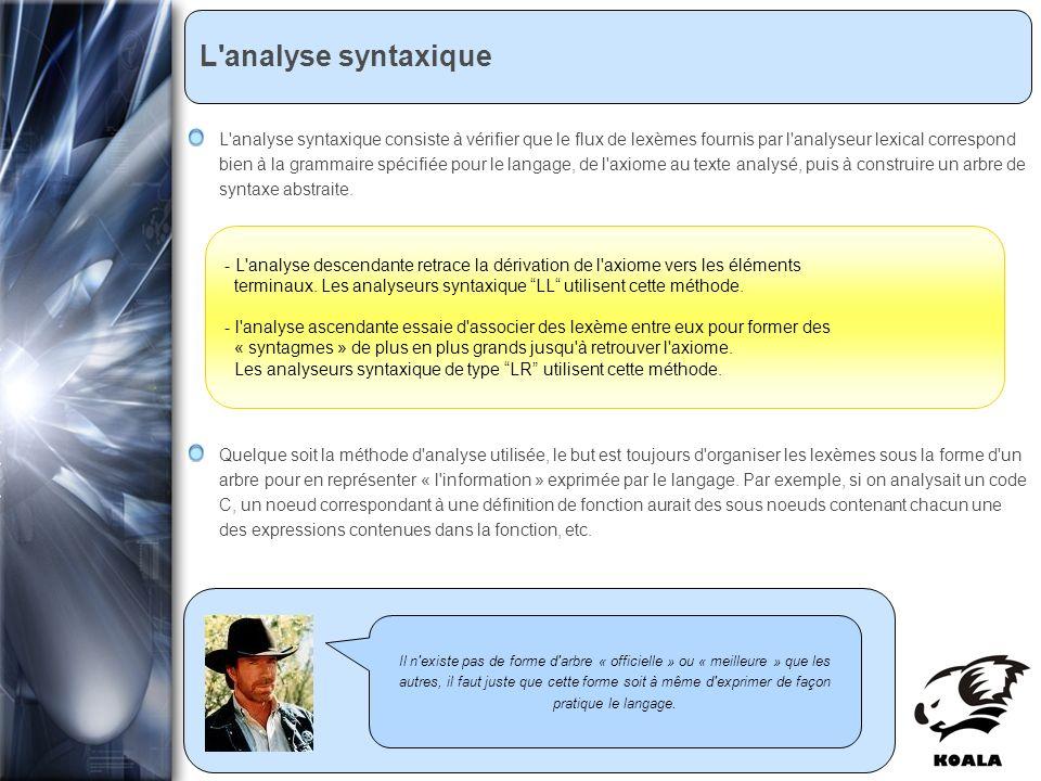 Réunion de service informatique Fatih Bellachia 23 janvier 2007 L analyse syntaxique Il n existe pas de forme d arbre « officielle » ou « meilleure » que les autres, il faut juste que cette forme soit à même d exprimer de façon pratique le langage.