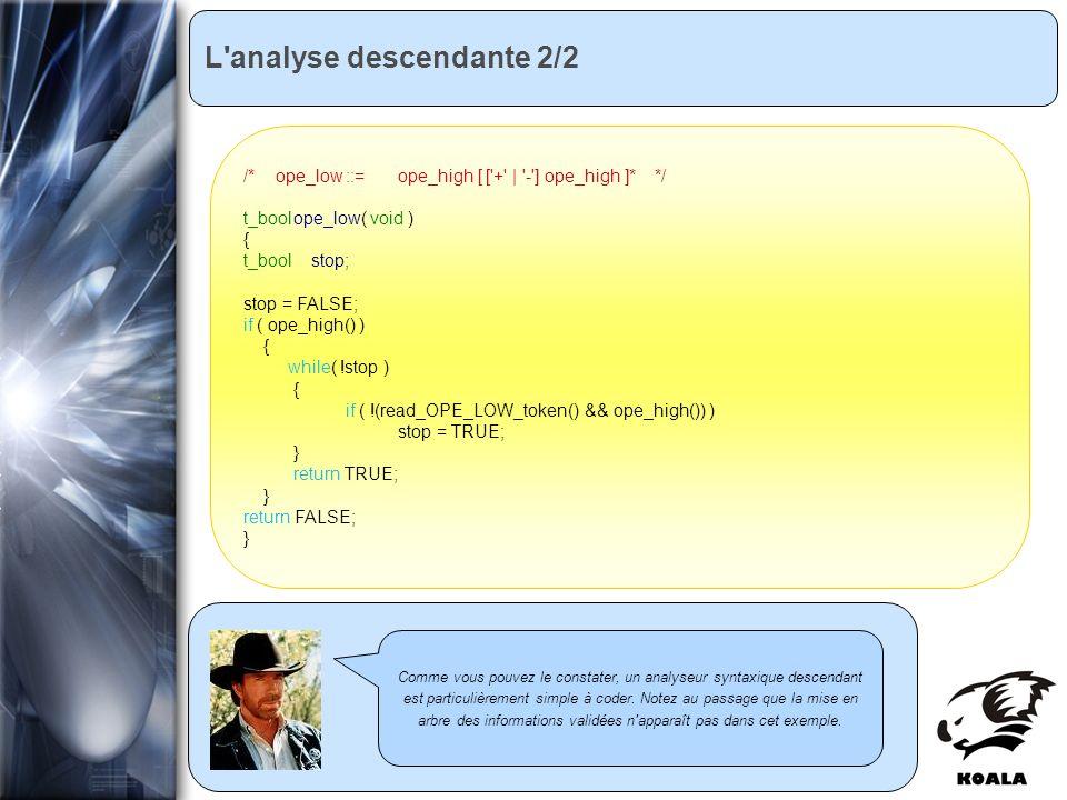 Réunion de service informatique Fatih Bellachia 23 janvier 2007 L analyse descendante 2/2 Comme vous pouvez le constater, un analyseur syntaxique descendant est particulièrement simple à coder.