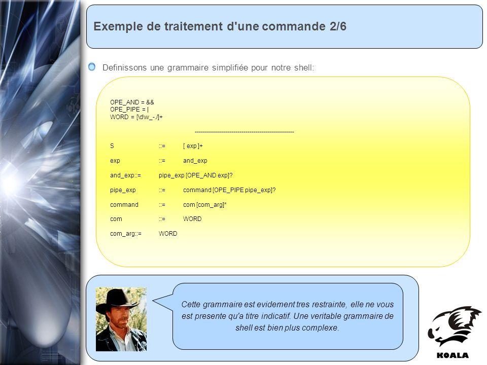 Réunion de service informatique Fatih Bellachia 23 janvier 2007 Exemple de traitement d'une commande 2/6 Cette grammaire est evidement tres restrainte