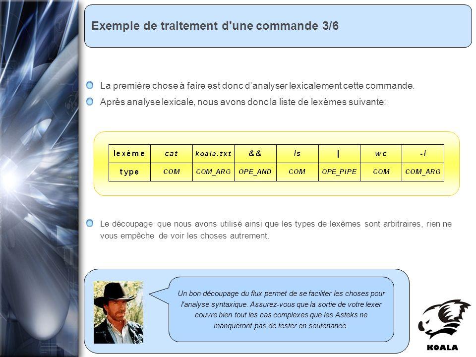 Réunion de service informatique Fatih Bellachia 23 janvier 2007 Exemple de traitement d une commande 3/6 Un bon découpage du flux permet de se faciliter les choses pour l analyse syntaxique.