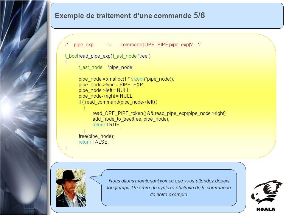 Réunion de service informatique Fatih Bellachia 23 janvier 2007 Exemple de traitement d une commande 5/6 Nous allons maintenant voir ce que vous attendez depuis longtemps: Un arbre de syntaxe abstraite de la commande de notre exemple.