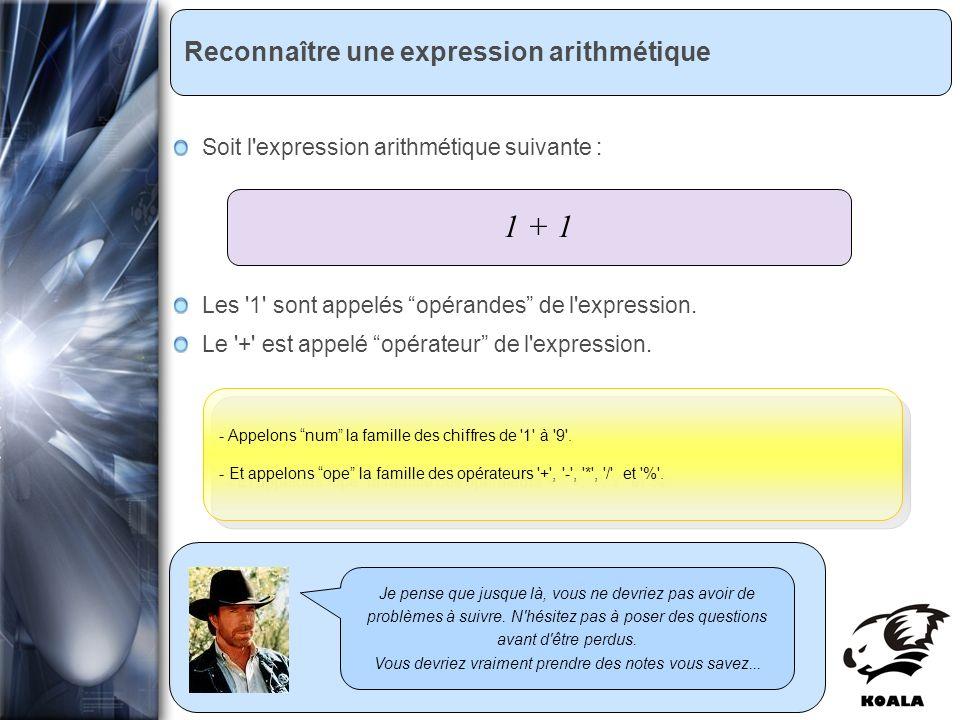 Réunion de service informatique Fatih Bellachia 23 janvier 2007 Reconnaître une expression arithmétique Je pense que jusque là, vous ne devriez pas avoir de problèmes à suivre.