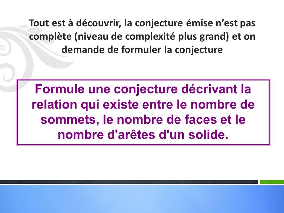 Tout est à découvrir, la conjecture émise nest pas complète (niveau de complexité plus grand) et on demande de formuler la conjecture Formule une conjecture décrivant la relation qui existe entre le nombre de sommets, le nombre de faces et le nombre d arêtes d un solide.