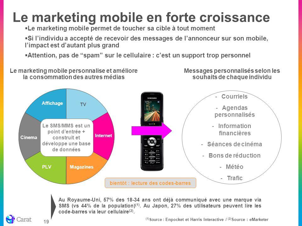 19 Le marketing mobile en forte croissance Cinema Affichage PLV Internet TV Magazines Le SMS/MMS est un point dentrée + construit et développe une bas