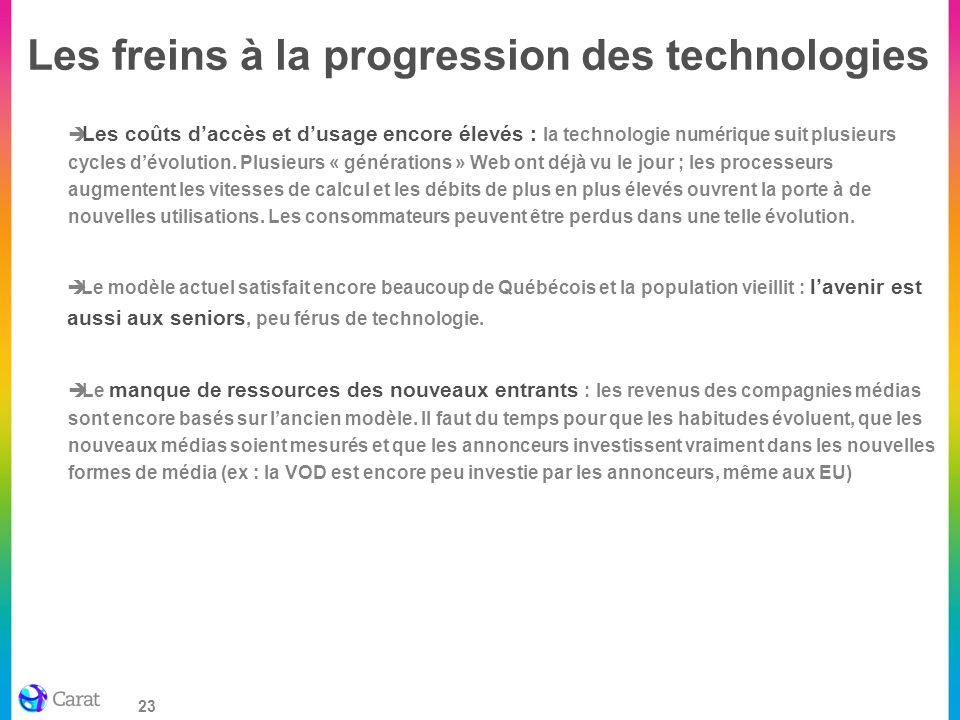 23 Les freins à la progression des technologies Les coûts daccès et dusage encore élevés : la technologie numérique suit plusieurs cycles dévolution.