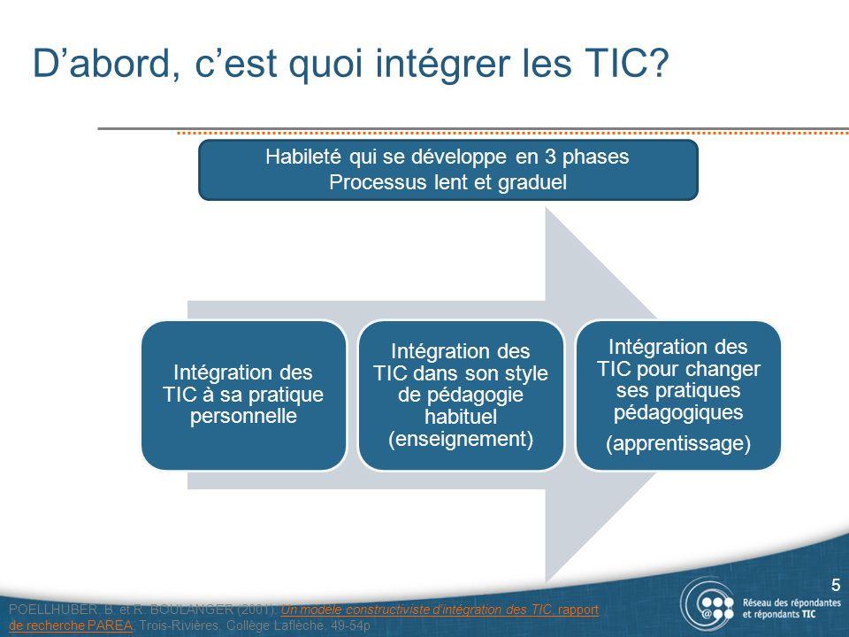 Habiletés TIC et informationnelles en détail… 36