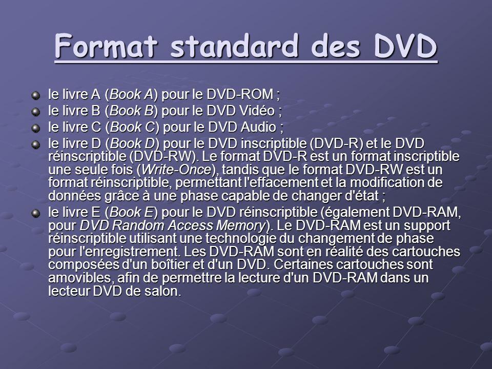 Format standard des DVD le livre A (Book A) pour le DVD-ROM ; le livre B (Book B) pour le DVD Vidéo ; le livre C (Book C) pour le DVD Audio ; le livre