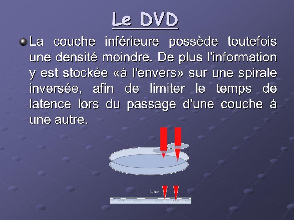Le DVD La couche inférieure possède toutefois une densité moindre. De plus l'information y est stockée «à l'envers» sur une spirale inversée, afin de