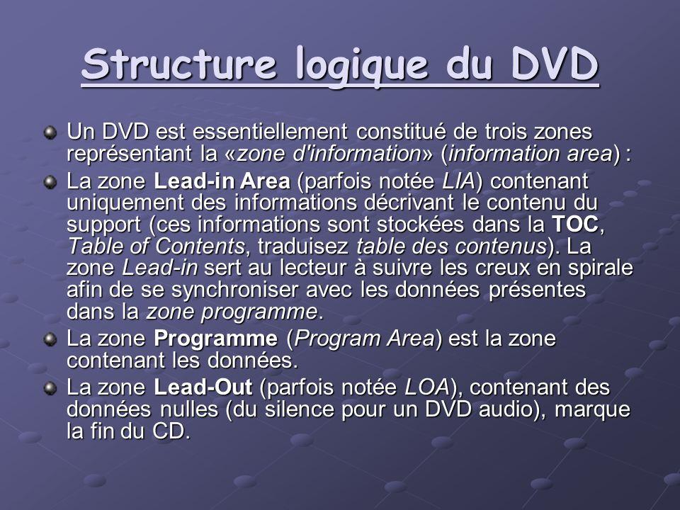 Structure logique du DVD Un DVD est essentiellement constitué de trois zones représentant la «zone d'information» (information area) : La zone Lead-in