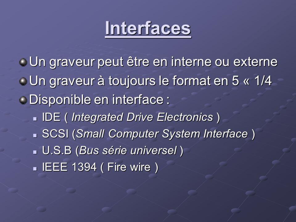 Interfaces Un graveur peut être en interne ou externe Un graveur à toujours le format en 5 « 1/4 Un graveur à toujours le format en 5 « 1/4 Disponible