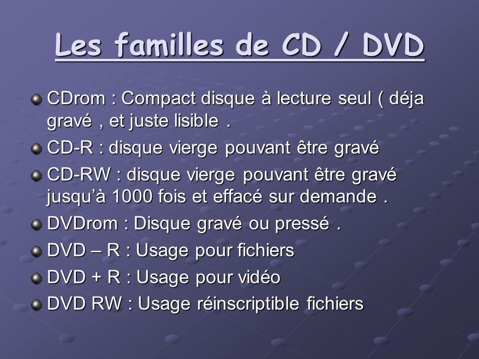 Les familles de CD / DVD CDrom : Compact disque à lecture seul ( déja gravé, et juste lisible. CD-R : disque vierge pouvant être gravé CD-RW : disque