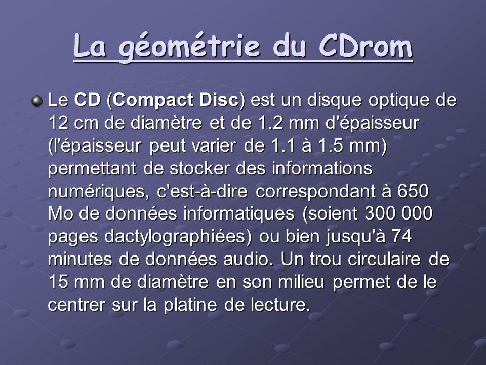 La géométrie du CDrom Le CD (Compact Disc) est un disque optique de 12 cm de diamètre et de 1.2 mm d'épaisseur (l'épaisseur peut varier de 1.1 à 1.5 m