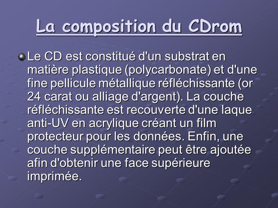 La composition du CDrom Le CD est constitué d'un substrat en matière plastique (polycarbonate) et d'une fine pellicule métallique réfléchissante (or 2