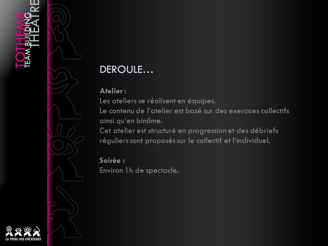 DEROULE… Atelier : Les ateliers se réalisent en équipes. Le contenu de latelier est basé sur des exercices collectifs ainsi quen binôme. Cet atelier e