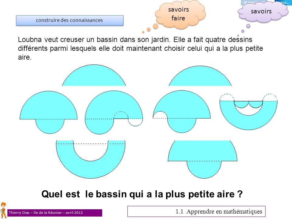 Thierry Dias – Ile de la Réunion – avril 2012 Quel est le bassin qui a la plus petite aire ? Loubna veut creuser un bassin dans son jardin. Elle a fai