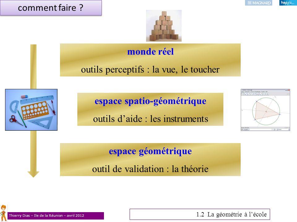 Thierry Dias – Ile de la Réunion – avril 2012 monde réel outils perceptifs : la vue, le toucher espace géométrique outil de validation : la théorie es