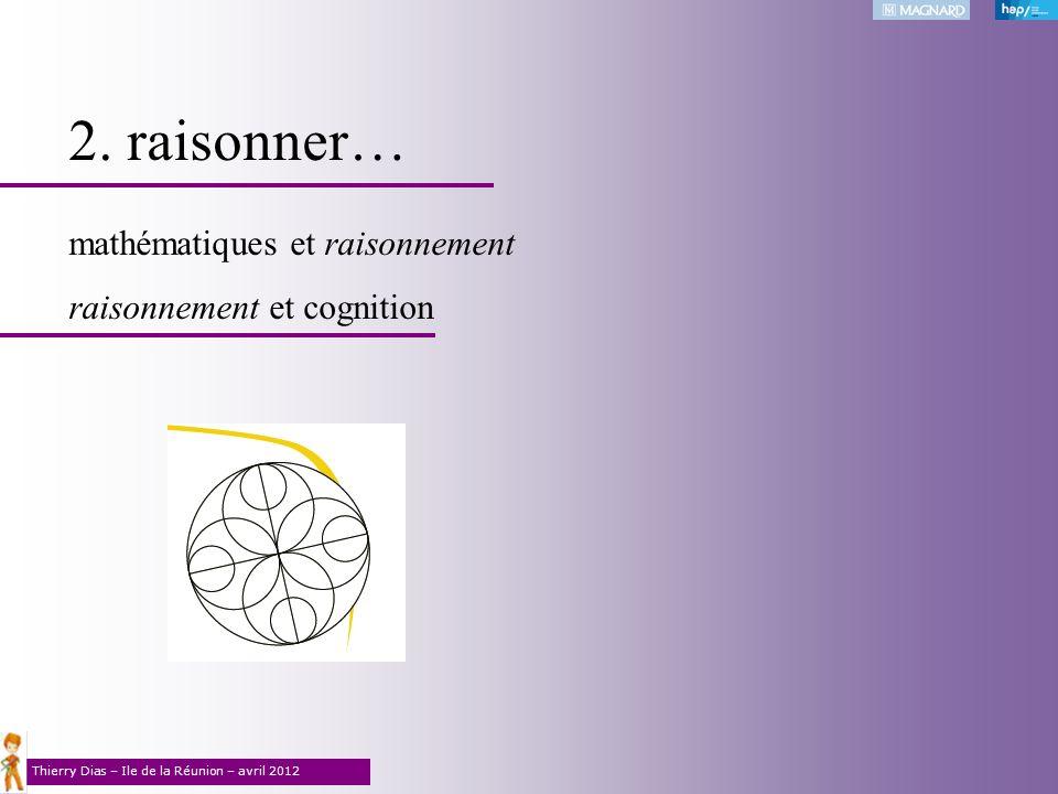 Thierry Dias – Ile de la Réunion – avril 2012 2. raisonner… mathématiques et raisonnement raisonnement et cognition