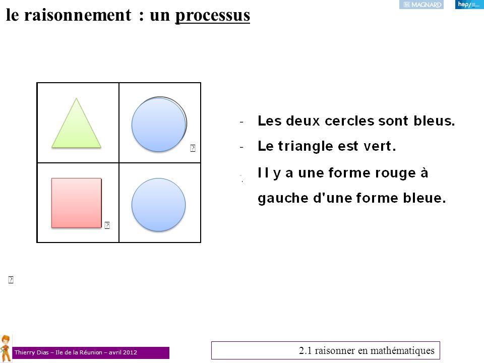 Thierry Dias – Ile de la Réunion – avril 2012 le raisonnement : un processus 2.1 raisonner en mathématiques