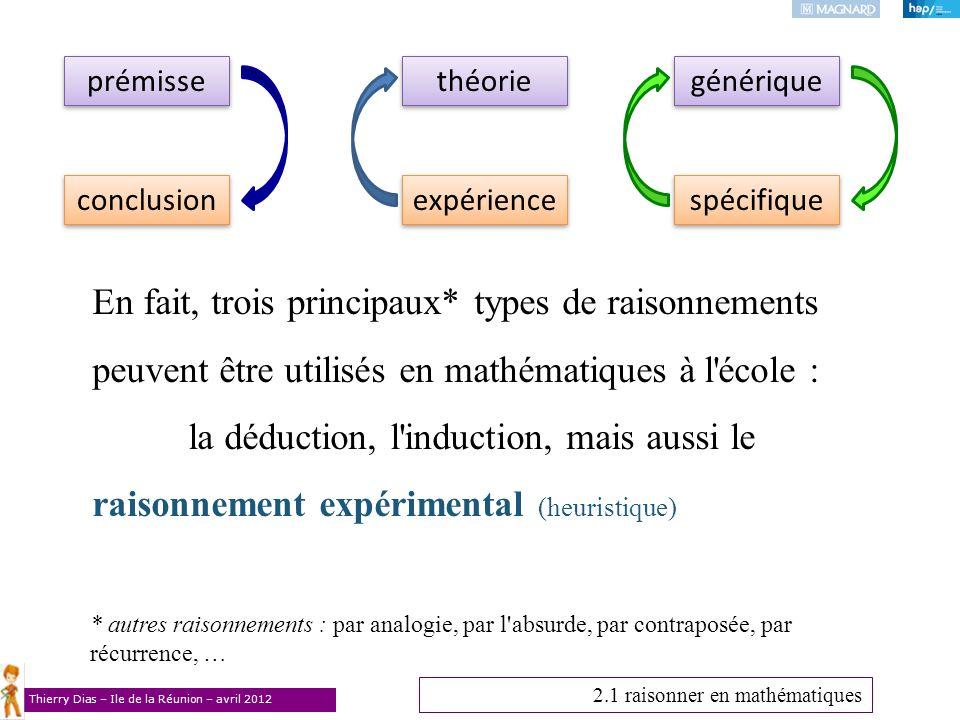 Thierry Dias – Ile de la Réunion – avril 2012 En fait, trois principaux* types de raisonnements peuvent être utilisés en mathématiques à l'école : la