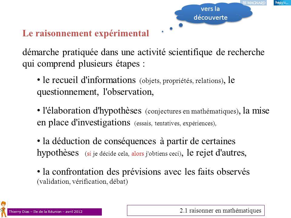 Thierry Dias – Ile de la Réunion – avril 2012 Le raisonnement expérimental démarche pratiquée dans une activité scientifique de recherche qui comprend