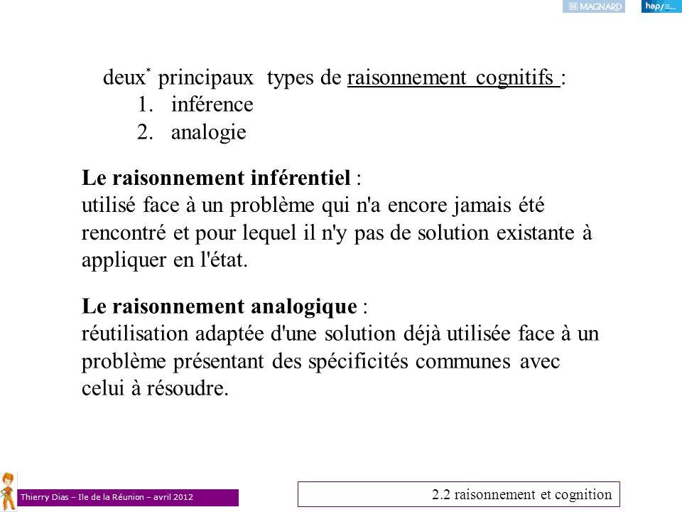 Thierry Dias – Ile de la Réunion – avril 2012 deux * principaux types de raisonnement cognitifs : 1.inférence 2.analogie Le raisonnement inférentiel :
