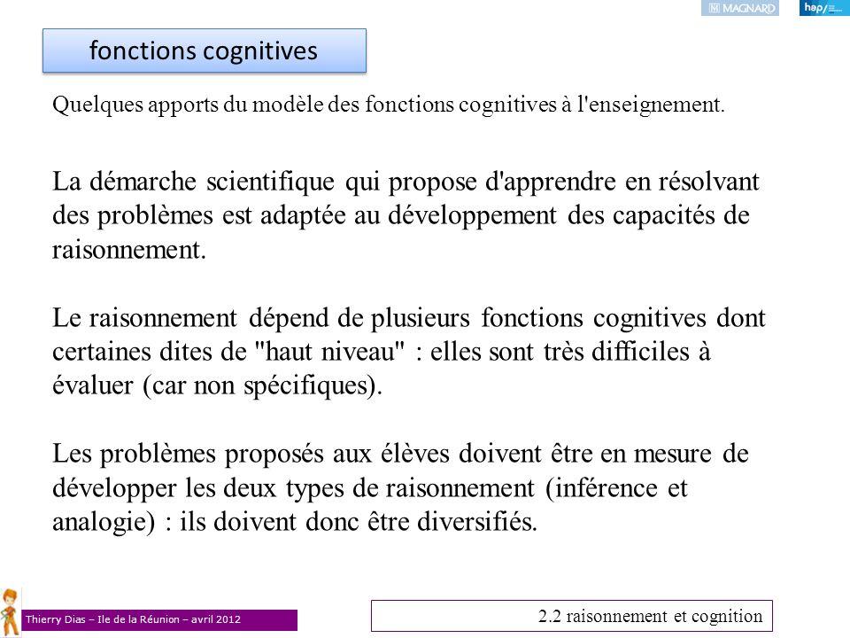 Thierry Dias – Ile de la Réunion – avril 2012 Quelques apports du modèle des fonctions cognitives à l'enseignement. fonctions cognitives 2.2 raisonnem