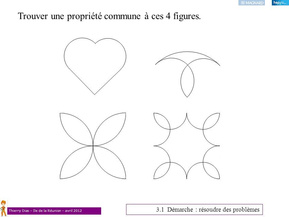 Thierry Dias – Ile de la Réunion – avril 2012 Trouver une propriété commune à ces 4 figures. 3.1 Démarche : résoudre des problèmes