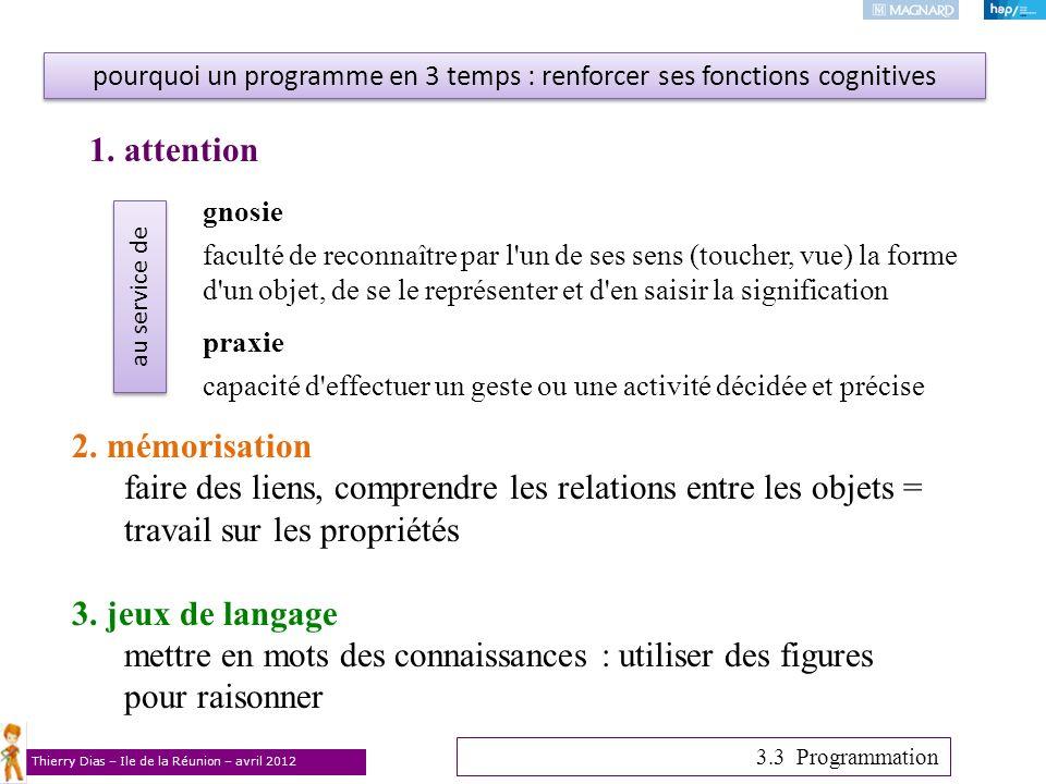 Thierry Dias – Ile de la Réunion – avril 2012 gnosie faculté de reconnaître par l'un de ses sens (toucher, vue) la forme d'un objet, de se le représen