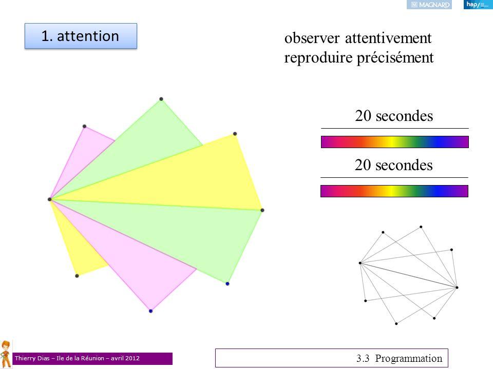 Thierry Dias – Ile de la Réunion – avril 2012 3.3 Programmation observer attentivement reproduire précisément 1. attention 20 secondes