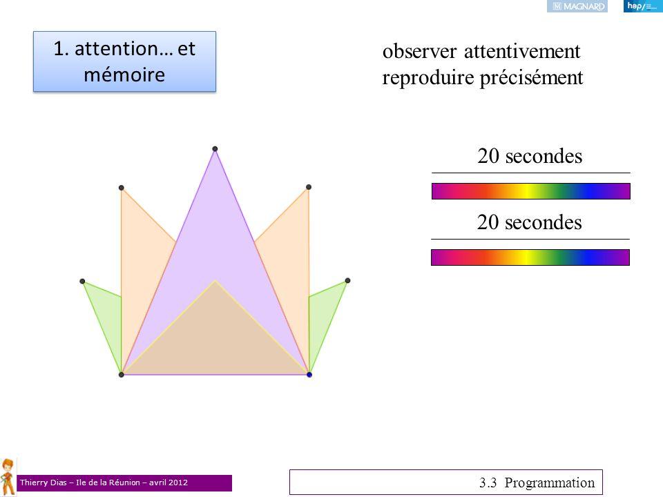 Thierry Dias – Ile de la Réunion – avril 2012 3.3 Programmation observer attentivement reproduire précisément 1. attention… et mémoire 20 secondes