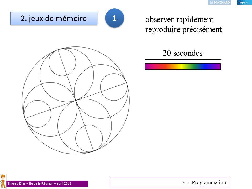 Thierry Dias – Ile de la Réunion – avril 2012 2. jeux de mémoire 3.3 Programmation observer rapidement reproduire précisément 20 secondes 1 1