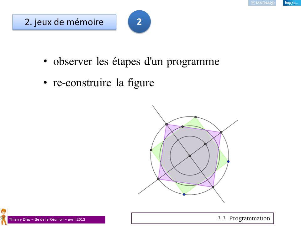 Thierry Dias – Ile de la Réunion – avril 2012 2. jeux de mémoire observer les étapes d'un programme re-construire la figure 2 2 3.3 Programmation