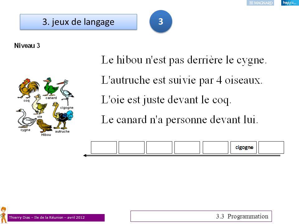 Thierry Dias – Ile de la Réunion – avril 2012 3. jeux de langage 3.3 Programmation 3 3