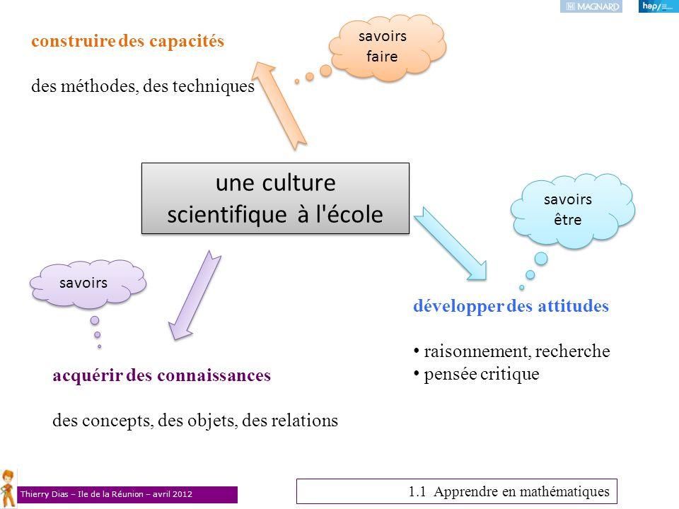 Thierry Dias – Ile de la Réunion – avril 2012 une culture scientifique à l'école une culture scientifique à l'école acquérir des connaissances des con
