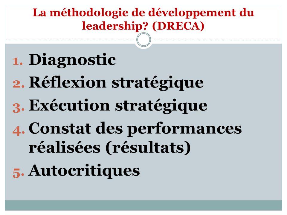 La méthodologie de développement du leadership.(DRECA) 1.