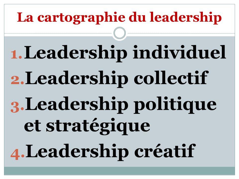 La cartographie du leadership 1.Leadership individuel 2.