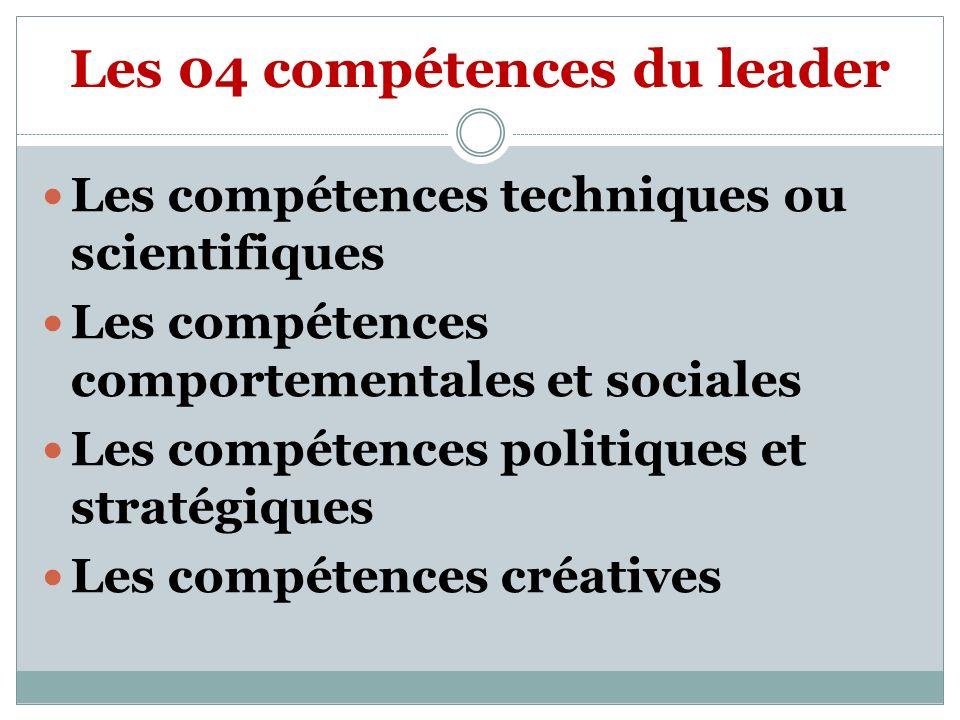 Les 04 compétences du leader Les compétences techniques ou scientifiques Les compétences comportementales et sociales Les compétences politiques et stratégiques Les compétences créatives