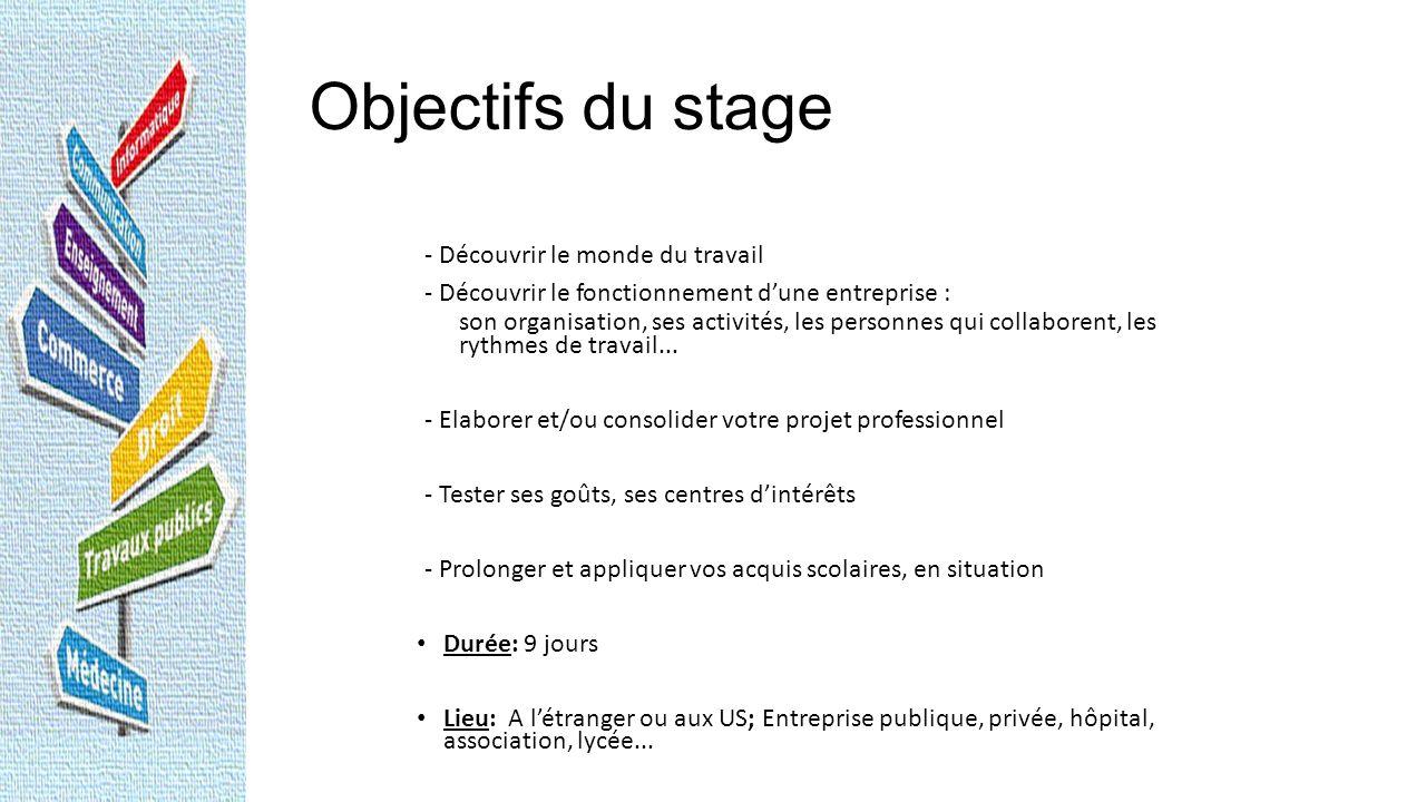 Objectifs du stage - Découvrir le monde du travail - Découvrir le fonctionnement dune entreprise : son organisation, ses activités, les personnes qui
