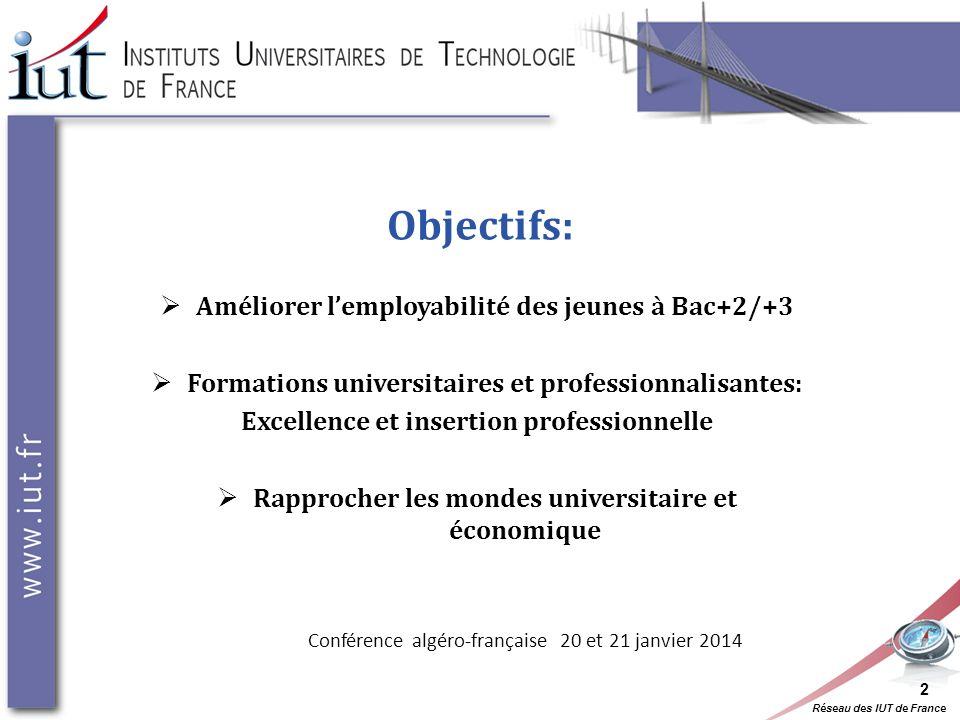 Réseau des IUT de France Objectifs: Améliorer lemployabilité des jeunes à Bac+2/+3 Formations universitaires et professionnalisantes: Excellence et in