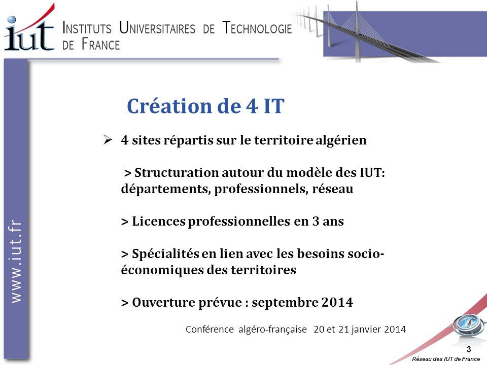 Réseau des IUT de France Création de 4 IT 4 sites répartis sur le territoire algérien > Structuration autour du modèle des IUT: départements, professi