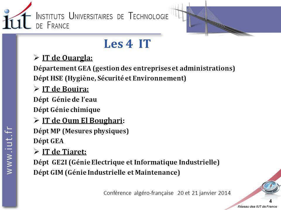 Réseau des IUT de France Les 4 IT IT de Ouargla: Département GEA (gestion des entreprises et administrations) Dépt HSE (Hygiène, Sécurité et Environne