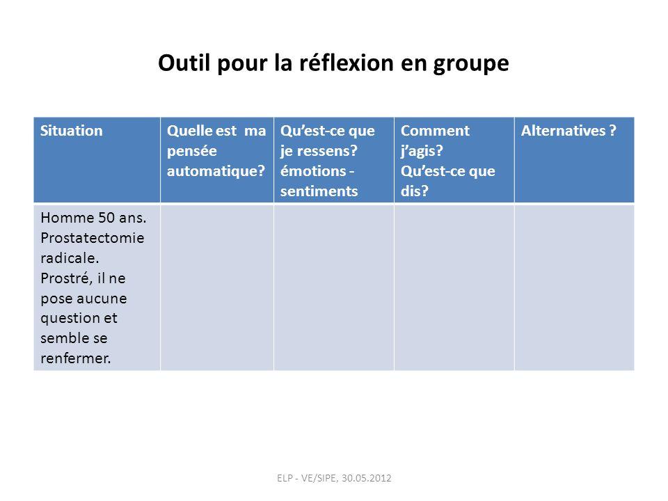 Outil pour la réflexion en groupe SituationQuelle est ma pensée automatique.