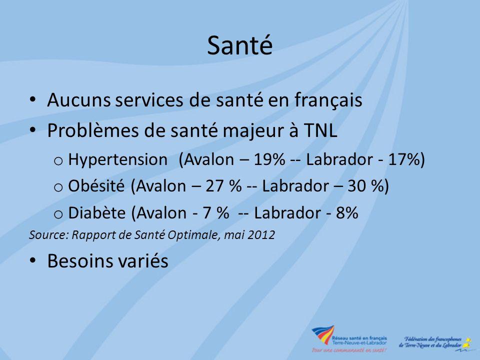 Santé Aucuns services de santé en français Problèmes de santé majeur à TNL o Hypertension (Avalon – 19% -- Labrador - 17%) o Obésité (Avalon – 27 % -- Labrador – 30 %) o Diabète (Avalon - 7 % -- Labrador - 8% Source: Rapport de Santé Optimale, mai 2012 Besoins variés