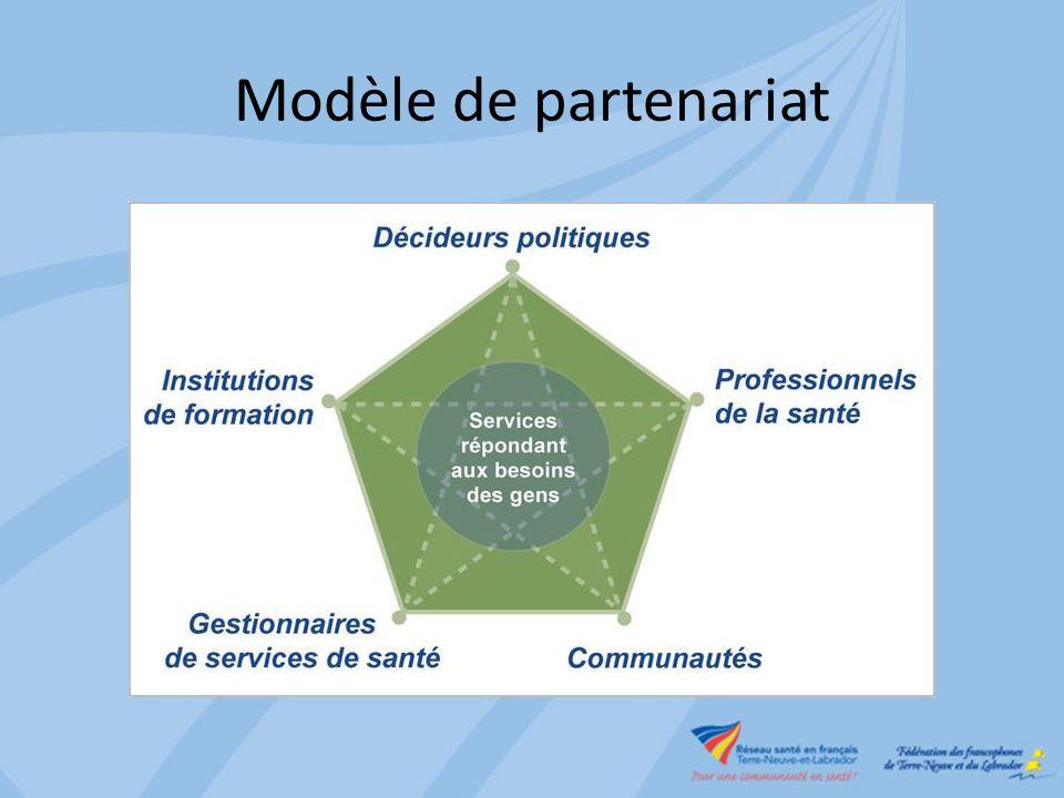 Modèle de partenariat