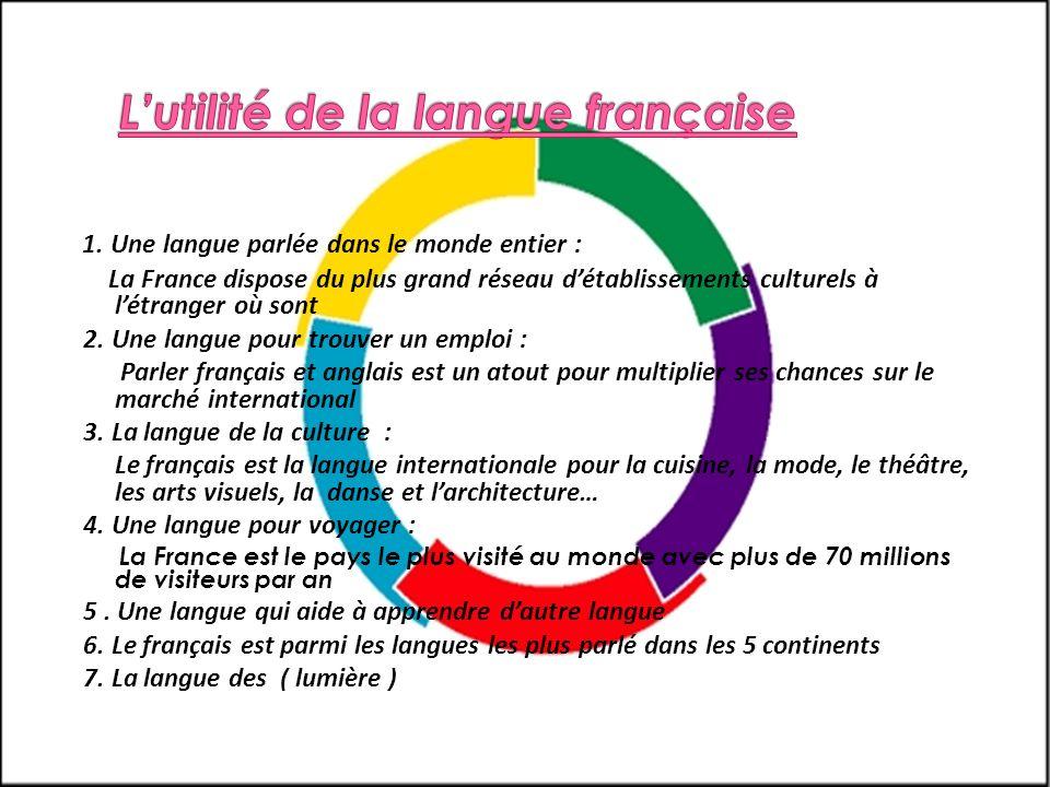 1. Une langue parlée dans le monde entier : La France dispose du plus grand réseau détablissements culturels à létranger où sont 2. Une langue pour tr